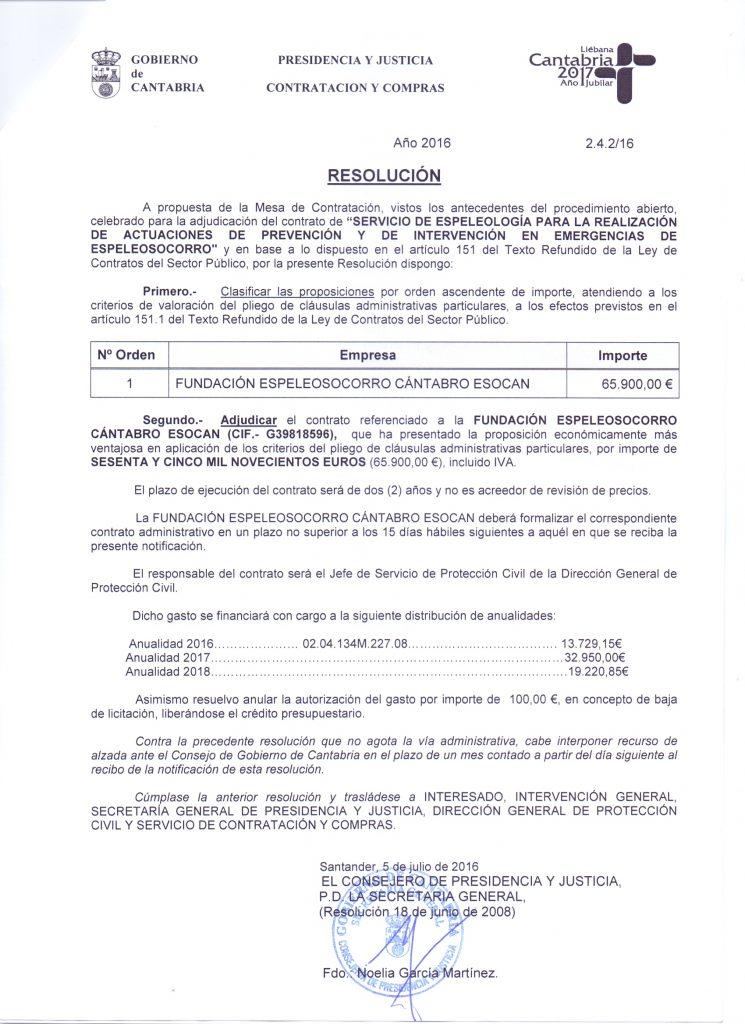 resolución 2016